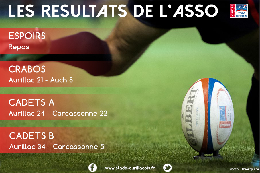 3 matchs : 3 victoires