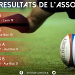 Match nul des Espoirs face au leader