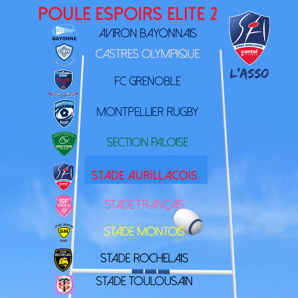 Montpellier Rugby Calendrier.Calendrier Et Resultats Espoirs Stade Aurillacois Cantal